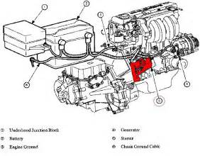 2002 saturn sl2 wiring diagram autos post