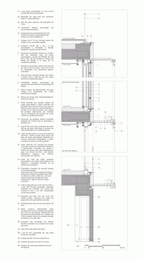 section 125 plan detail 17 best images about detail section on pinterest