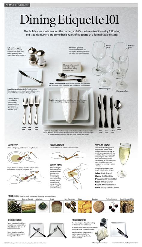 24 basic dining etiquettes dining etiquette 101 the basic rules for a formal