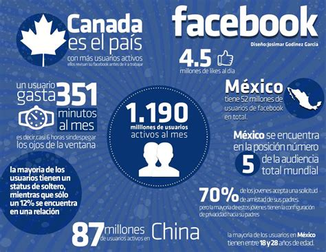 imagenes interesantes para face datos curiosos sobre facebook infografia infographic