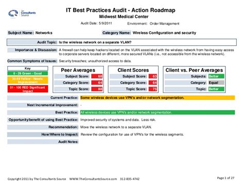 security audit report template audit checklist template hunecompany