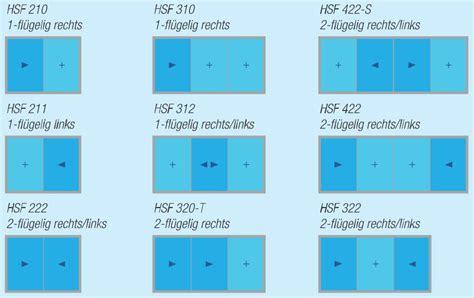 schiebefenster horizontal skizzen der gebr 228 uchlichsten schiebefenster horizontal