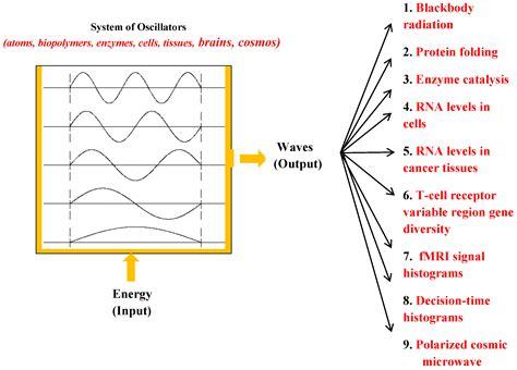 pattern language formal duality of pattern language information free full text