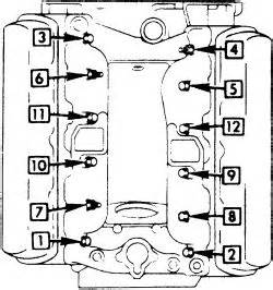 chevy 53 intake manifold torque specs car interior design