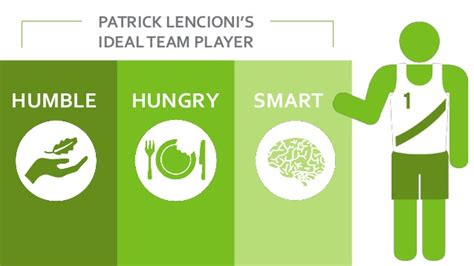 The Ideal by The Ideal Team Player
