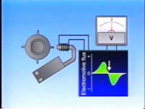 how to test a distributor capacitor how to test capacitor discharge ignition 28 images