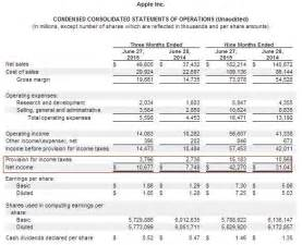 Ff Depreciation How To Calculate Earnings Before Interest Taxes
