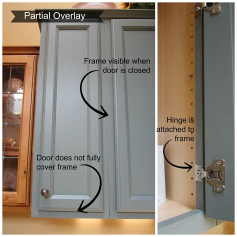 overlay door the overlay door is commonly use on