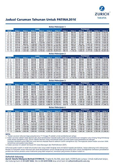 perkeso jadual caruman 2016 perkeso jadual caruman 2014 jadual bayaran socso 2016