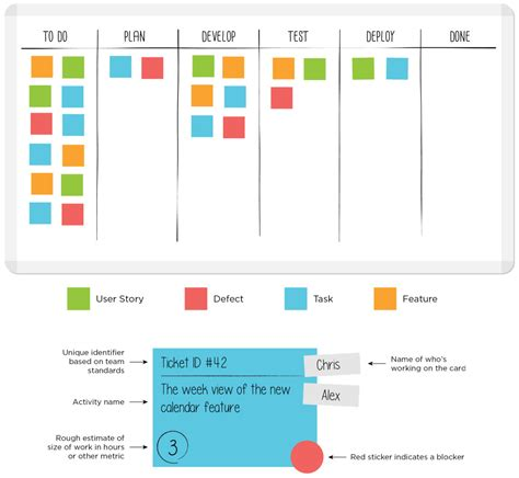 kanban card template board excel template excel kanban supply chain