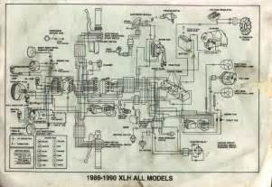 need a wiring diagram for a 1987 883 sportster harley davidson forums