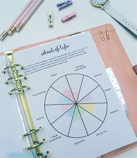 career wheel template gse bookbinder co