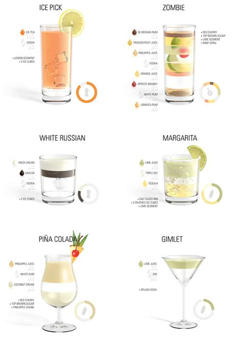 cocktail recipes poster cocktail poster casando magazin