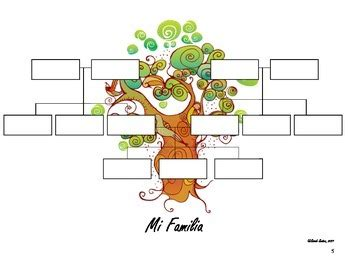 printable spanish family tree templates la familia en espa 241 ol techknows newlands