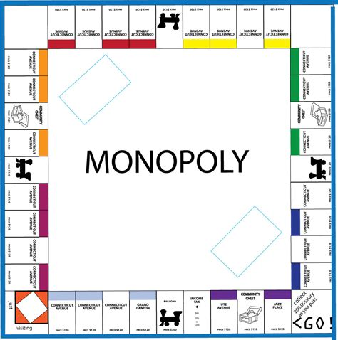 the gallery for gt original monopoly board layout