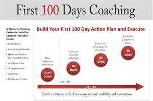 100 Day Plan Template by 100 Days Plan Template