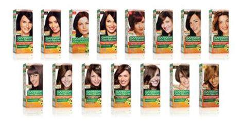 Harga Semir Matrix Warna Coklat rekomendasi pewarna rambut di bawah rp100 ribu