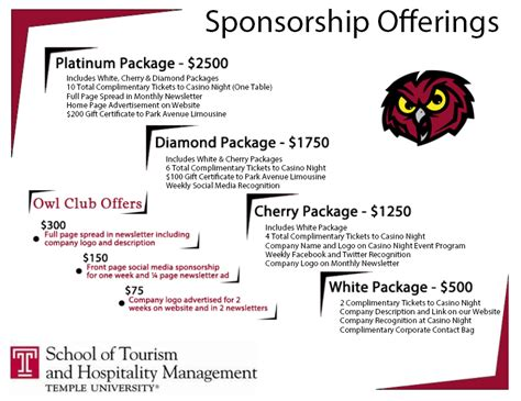sponsorship package template free event sponsorship packages images