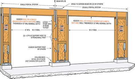 Garage Door Framing Detail Concrete Walls And Overhead Doors Jlc Forums