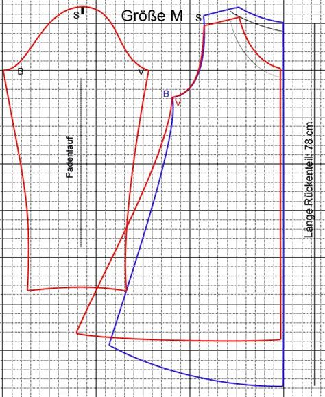 what is pattern in c schnittmuster tunika schneidern naehen de n 228 hen