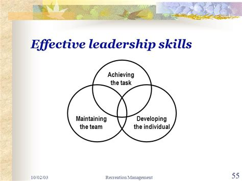 Leader S Voice Effective Leadership Communication K B14 80810 tzu ching chang ph d tourism school ming chung ppt