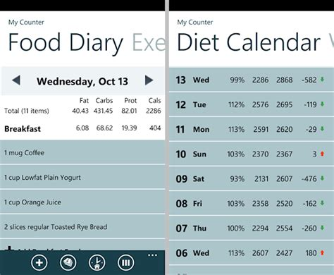 Diary App Windows Phone To App Review Calorie Counter Vs