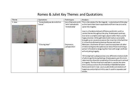 themes in romeo and juliet slideshare romeo and juliet key quotations table
