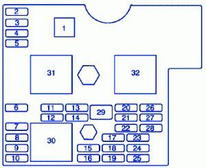 saturn sky  cyl  main fuse boxblock circuit breaker diagram carfusebox