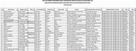 Daftar Seragam Olahraga Sekolah Dinas Pendidikan Kepemudaan Dan Olahraga Daftar Nama