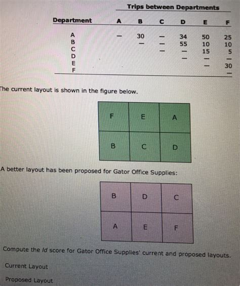 layout below solved the current layout is shown in the figure below a