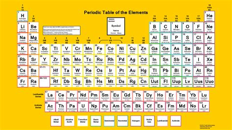 high resolution printable periodic table periodic table wallpaper high resolution 73 images