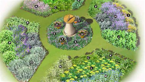 Circle of Herbs