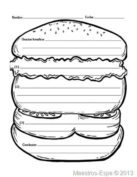 sandwich template for writing organizador modelo hamburger ensino aprendizagem de