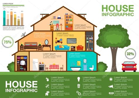 home design diagram ecological house cutaway infographic design stock vector