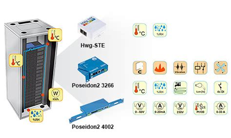 Hw Button Simple hw is a manufacturer of sensors with ip interface