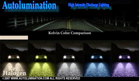 hid light colors hid conversion kits xenon lights headlights bulbs