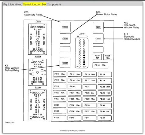 power windows fuse  relay electrical problem  cyl