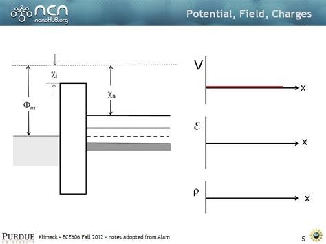 mosfet transistor notes mosfet transistor lecture 28 images mosfet transistor lecture notes 28 images ppt me 4447