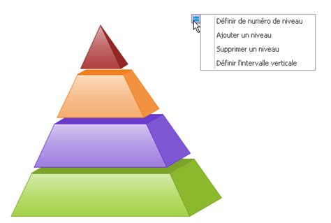 comment tracer un diagramme triangulaire diagramme pyramidal
