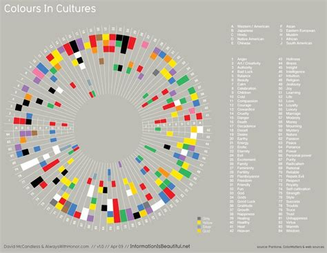 design tab meaning graphic designing for various cultures the meaning of color