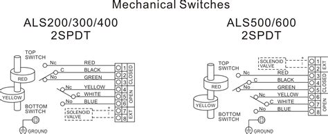 valve limit switch wiring wiring diagram with description