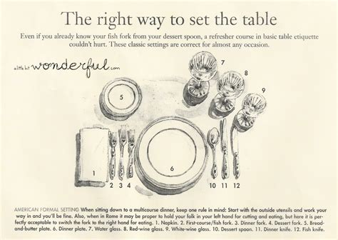 how to set a table for dinner properly canap 233 the right way to set a table and remember it