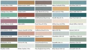 behr interior paint colors home ideas on allen roth temporary