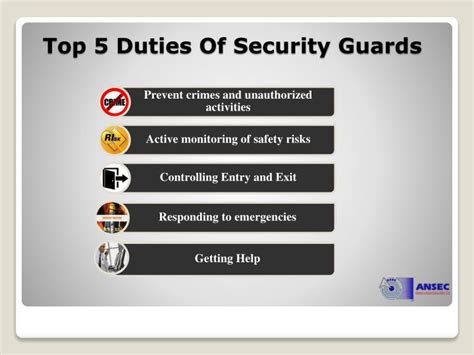 best security ppt top 5 duties of security guard powerpoint