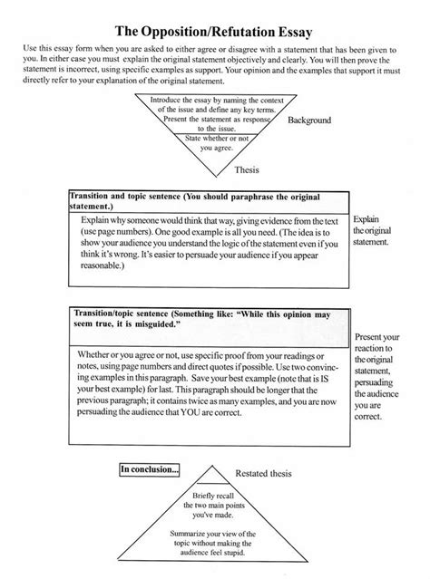 problem solution outline template thesis statement for problem solution essay images frompo
