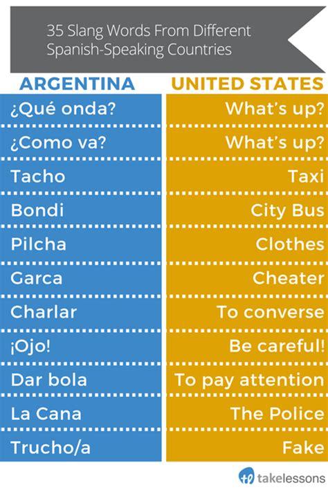 slang for bathroom in england 100 slang synonyms for bathroom september 2016 top