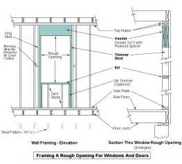 Window Header Size Chart » Home Design 2017