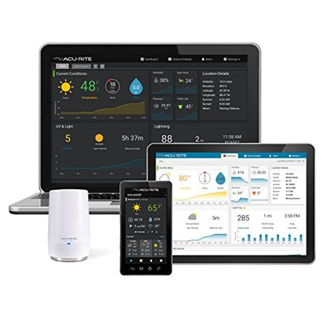 acurite  acurite access  remote monitoring
