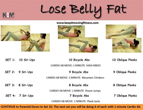 Lose Belly by Burning Workout