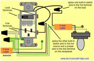 installing gfi outlet